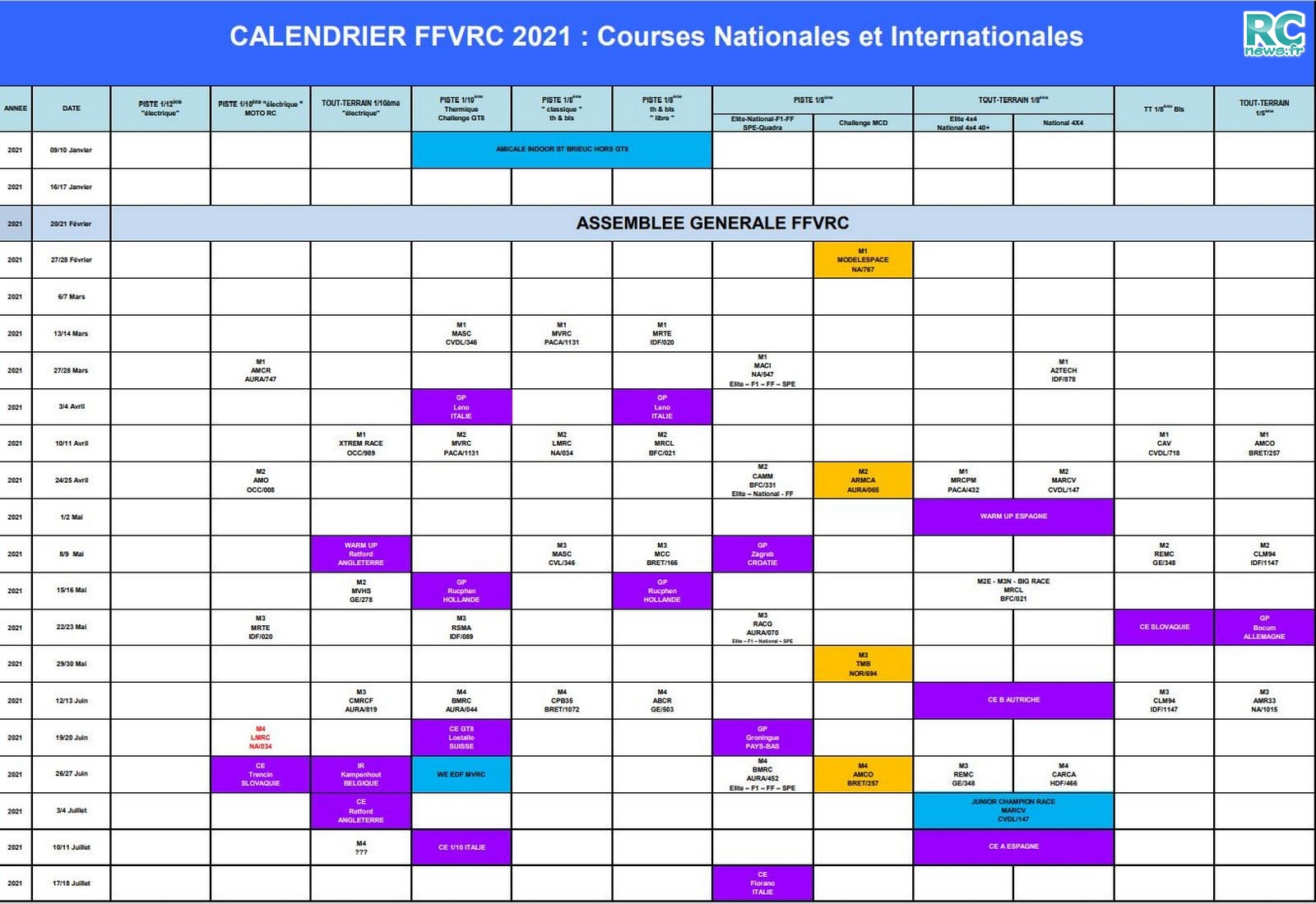 Ffvrc Calendrier 2021 Calendrier FFVRC 2021 | RCmag   Le Web Magazine du Modelisme RC